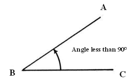how many degrees make up an acute angle