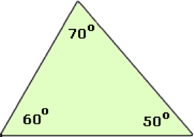 Understanding Triangle and its Types – MathsTips.com