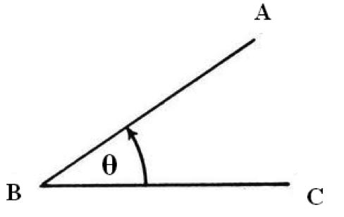 angle-theta