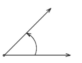 angle a figure formed by two 2 a: the figure formed by two lines extending from the same point b : a measure of an angle or of the amount of turning necessary to bring one line or plane into coincidence with or parallel to another.