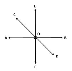 concurrent-lines