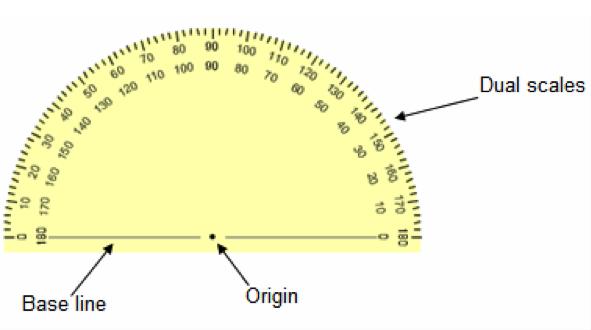 measure-angle