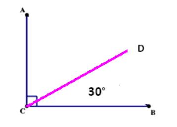 question2-angle