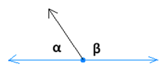 question3-angle