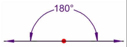 straight-angle