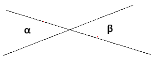 vertically-opp-angle