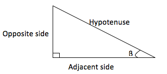 Right-Angle-Triangle