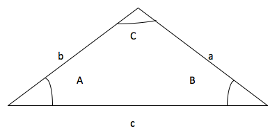 Figure 1: Triangle