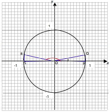 angle-0-180