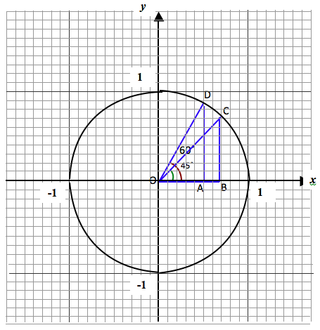 Involute Gear Plug In Demo as well YXU in addition Turn Right Heavy Vehicle in addition Spiral furthermore Projectile Motion Diagram Using Pgfplots Tikz. on circle diagram